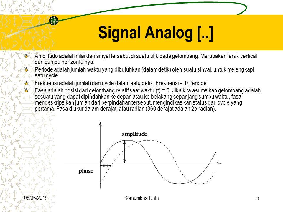 Signal Analog [..] Amplitudo adalah nilai dari sinyal tersebut di suatu titik pada gelombang. Merupakan jarak vertical dari sumbu horizontalnya.